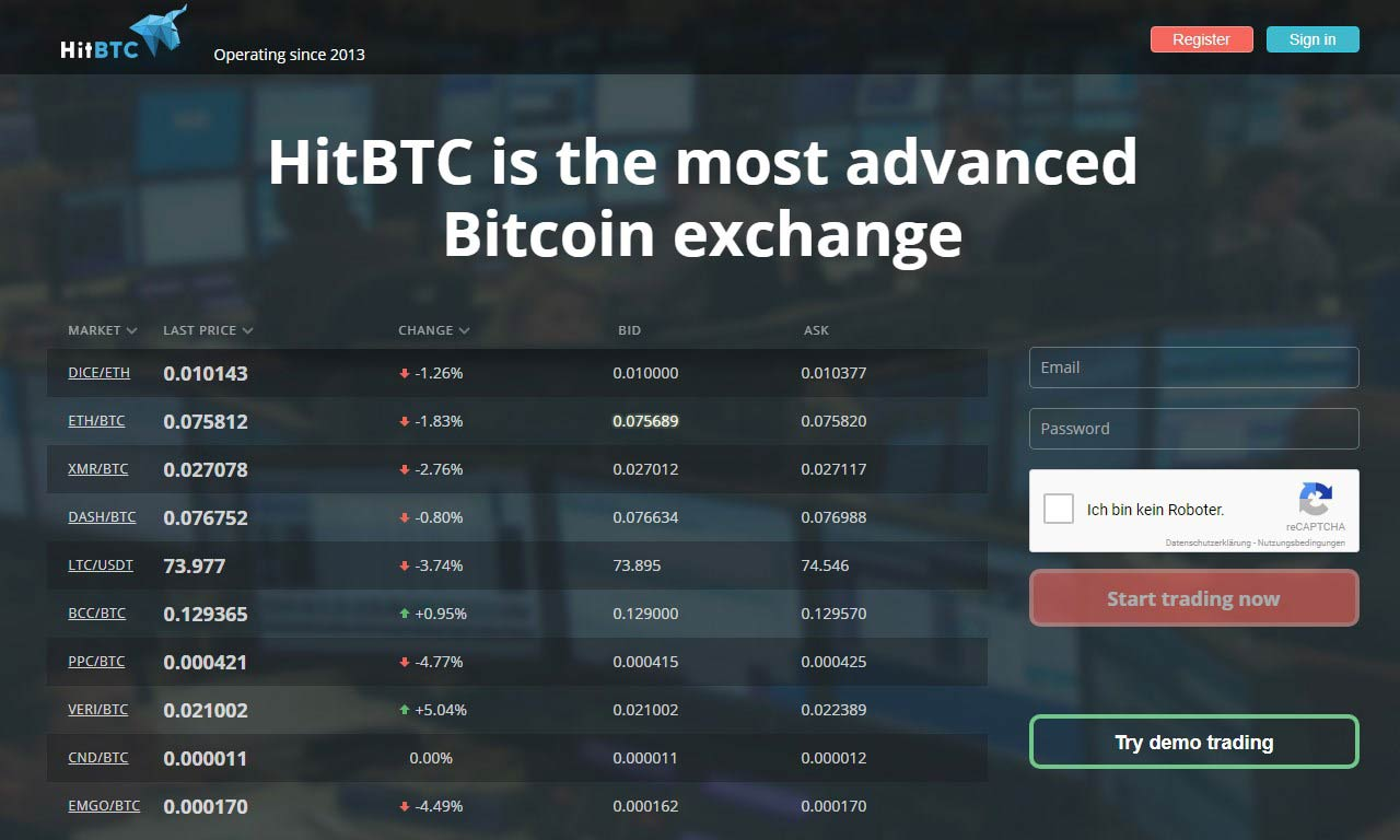 Hitbtc.com Review – Pros and Cons of Trading on Hitbtc