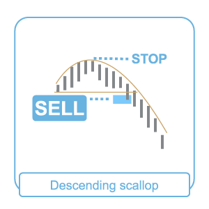 descending-scallop