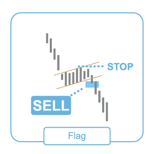 flag-downtrend