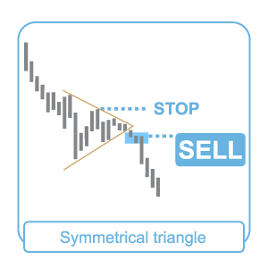 symmetrical-triangle