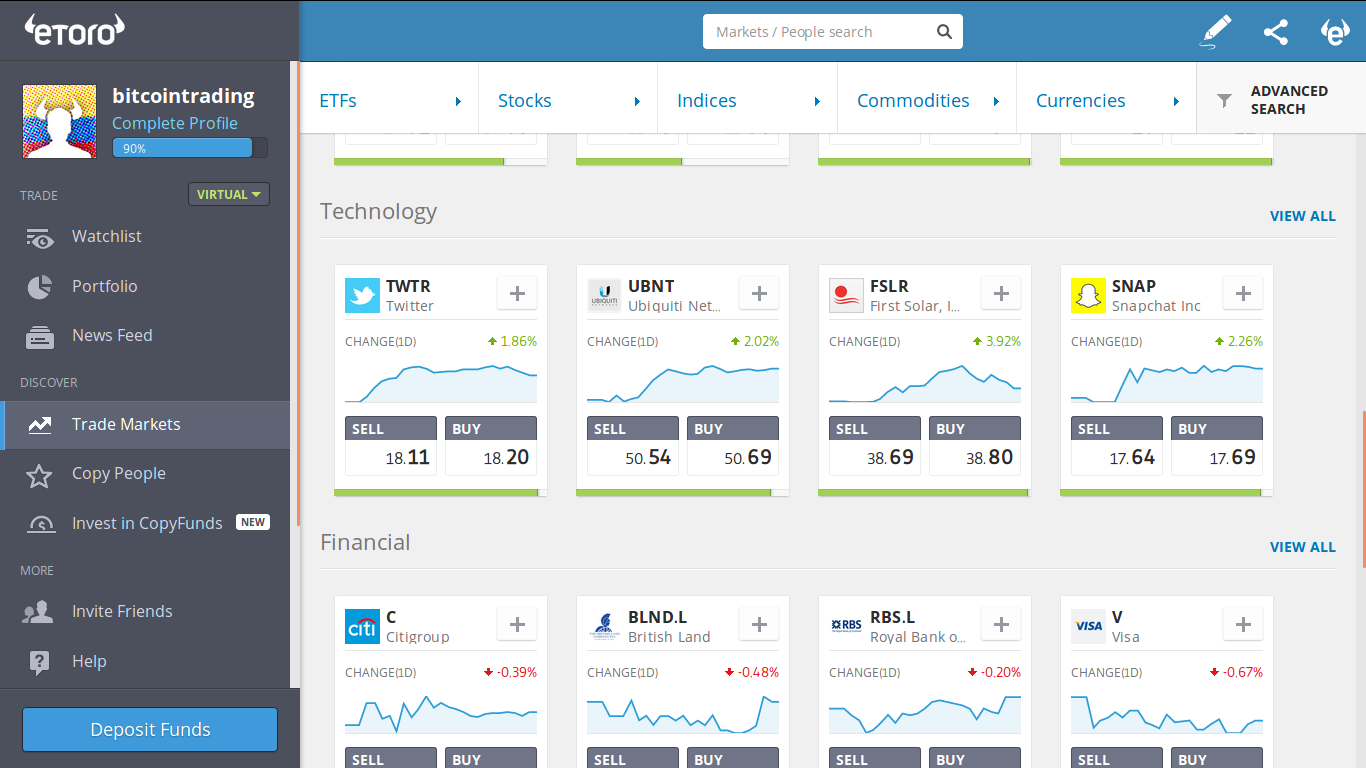 markets on eToro