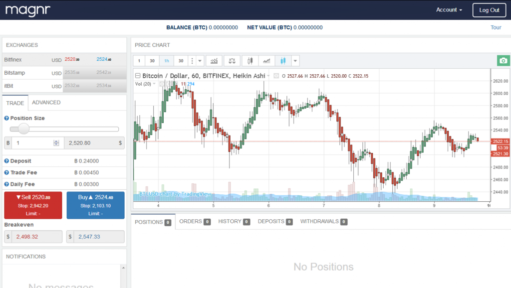 Trading - default interface