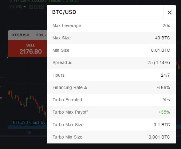 btc-usd trading option details