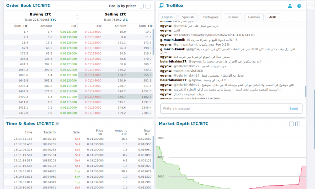 Order book for LTC/BTC and Arabic trollbox