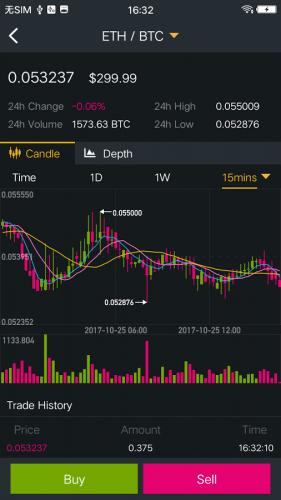 cboe bitcoin futures expiry date - cboe bitcoin futures expiry date