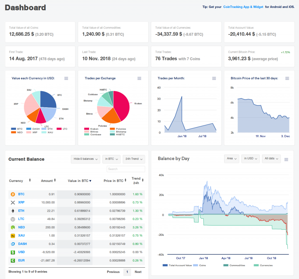 CoinTracking Dashboard