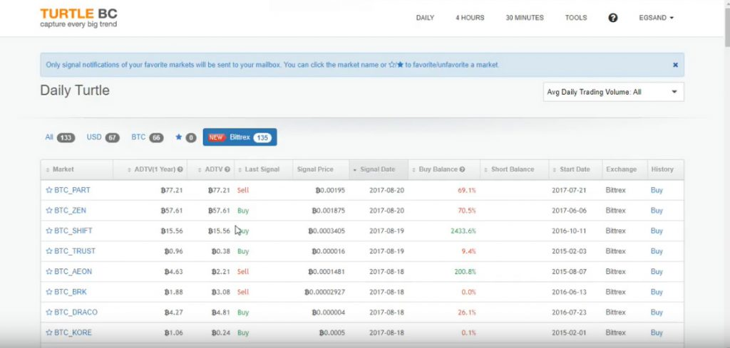 best altcoin signal providers