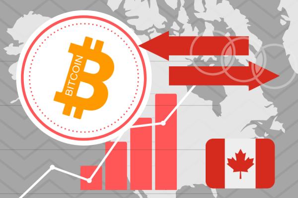 Bitcoin trading platforms Canada