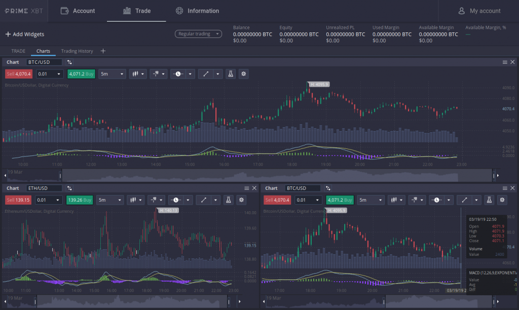 PrimeXBT multiple chart view