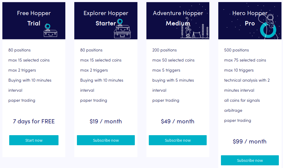 Cryptohopper Review - pricing plans