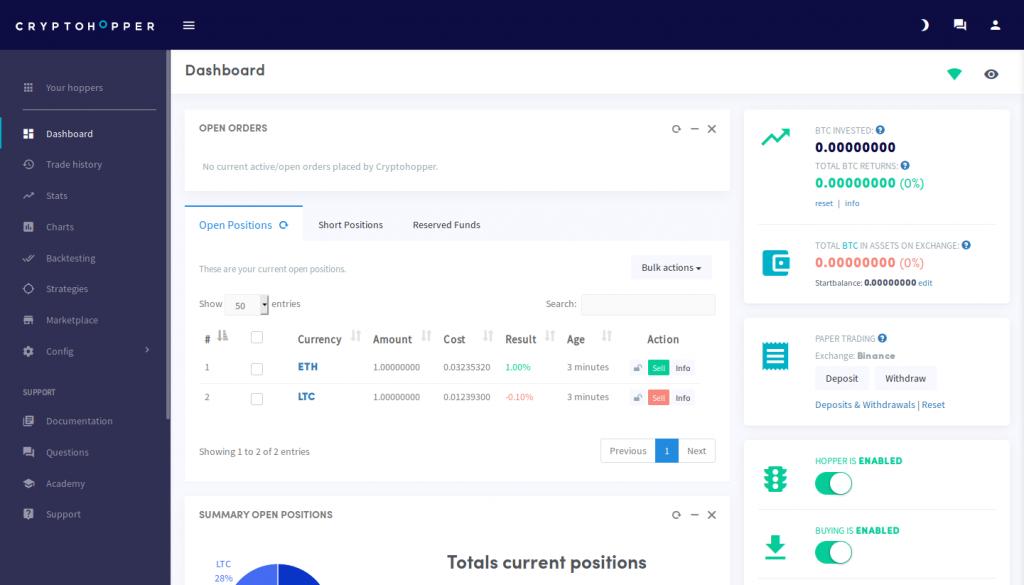 Cryptohopper.com Dashboard