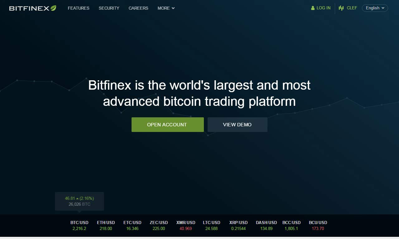 Bitfinex.com Review – Pros and Cons of Trading on BITFINEX