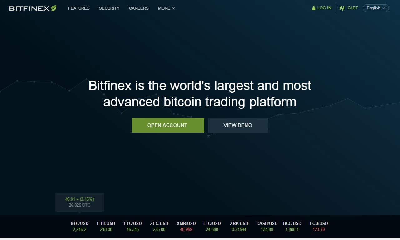 Bitfinex.com Review 2021– Pros and Cons of Trading on BITFINEX