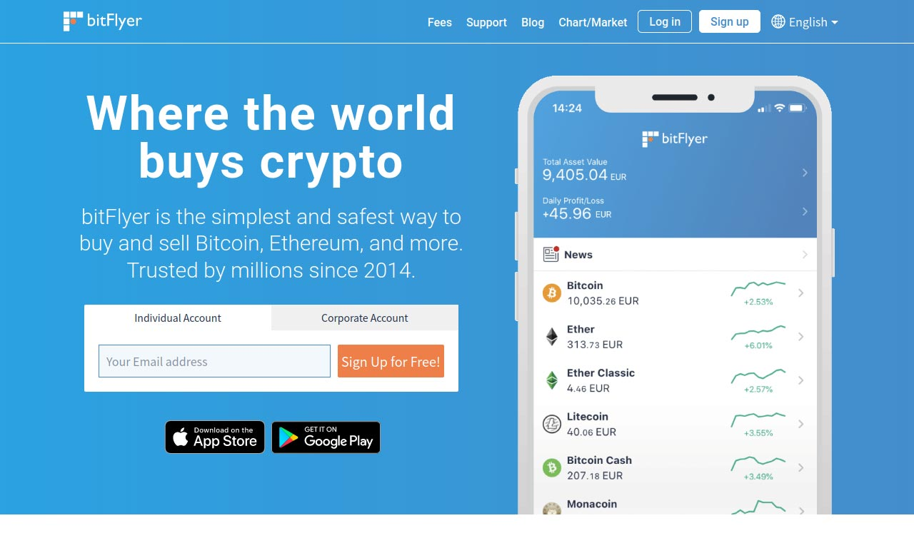 bitFlyer Review 2021 – Pros & Cons of Trading on BitFlyer.com