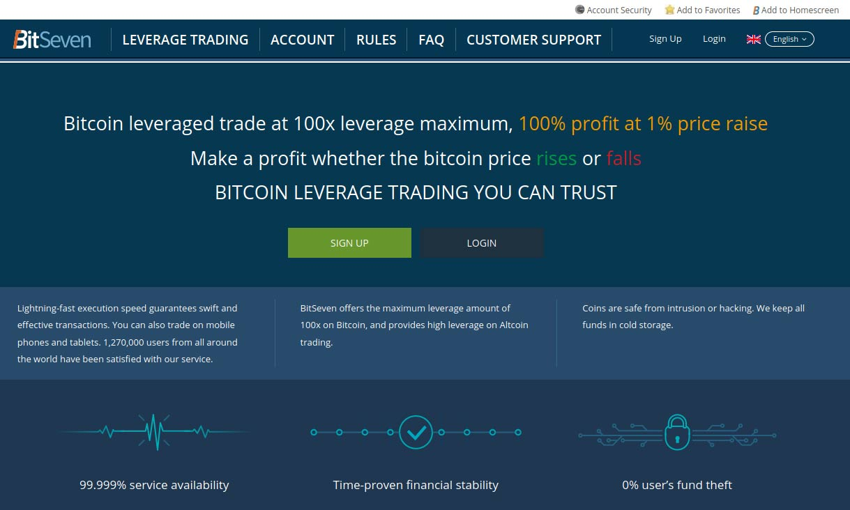 BitSeven Review 2021– Pros & Cons Of Trading on Bitseven.com