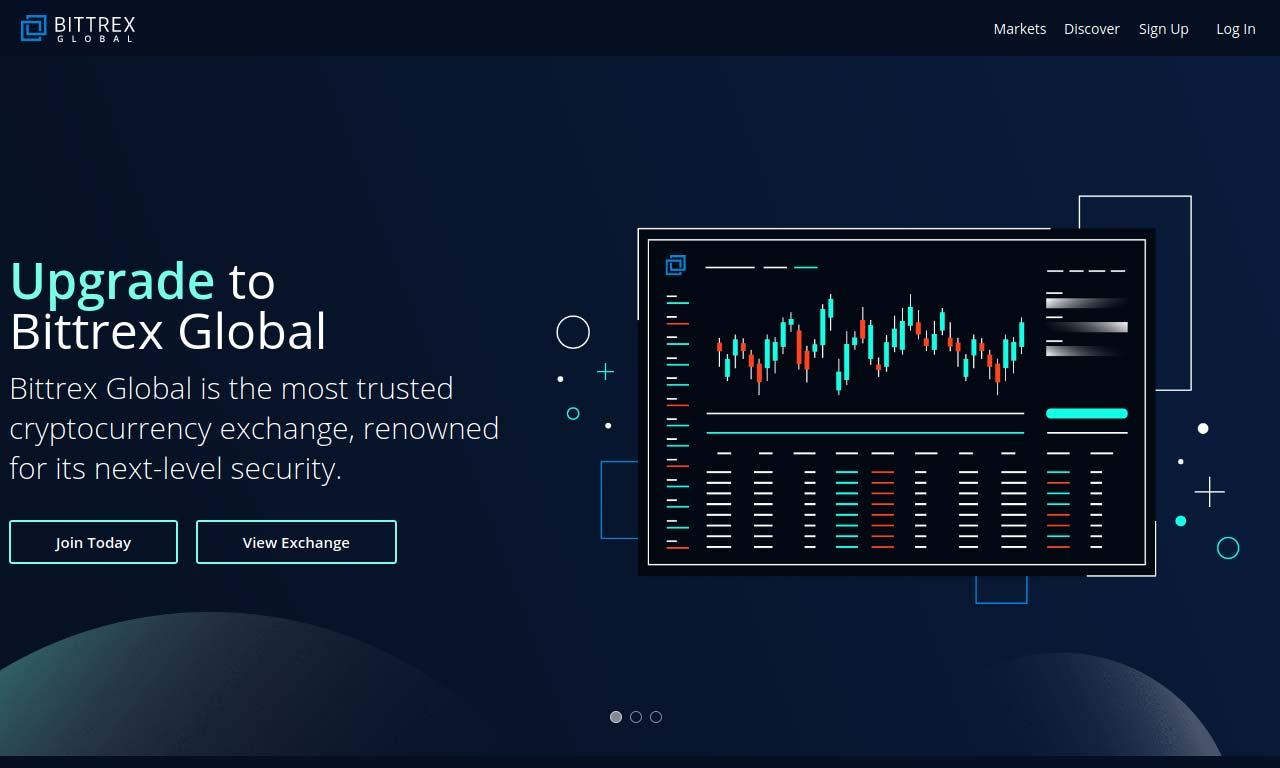 Bittrex.com Review 2021 – Pros and Cons of Trading at BITTREX