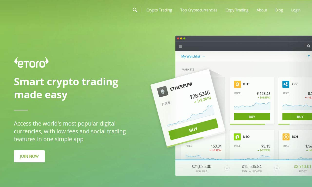 Etoro.com Review – Pros and Cons of Trading on Etoro