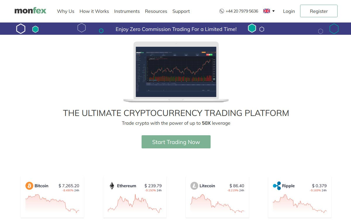 Monfex.com Review 2019 – Pros and Cons of Trading on Monfex