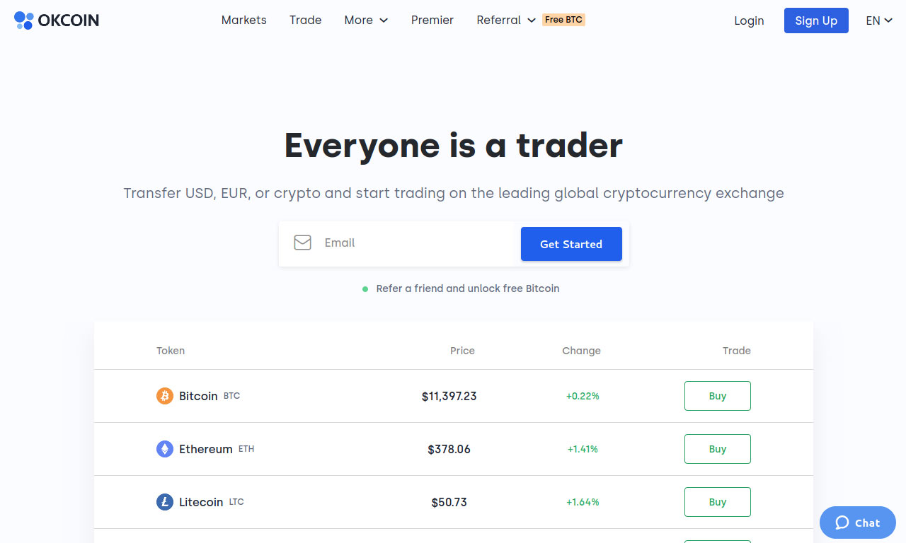 OkCoin.com Review – Pros and Cons of Trading on OKCoin