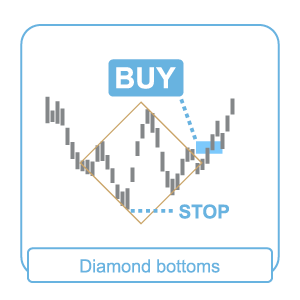diamond-bottoms