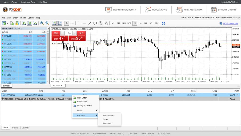 Managing orders on MetaTrader 4 (FXOpen)