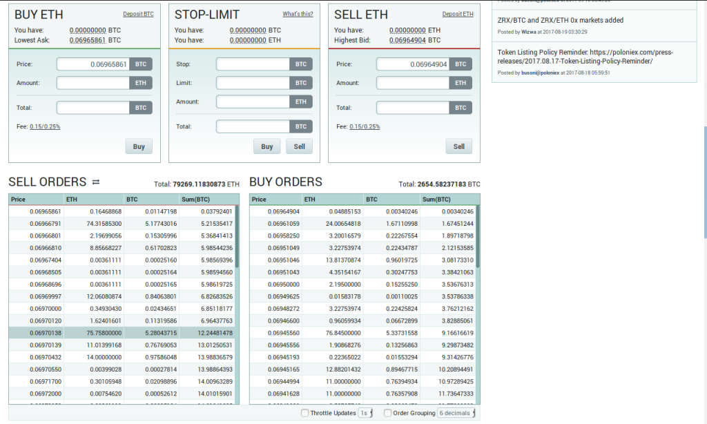 Exchange page on Poloniex, highlighting the boxes to place new orders