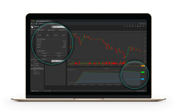 Haas Bot Review – original crypto trading bot
