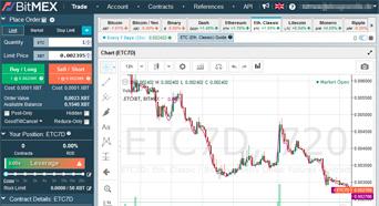 Bitcoin margin trading strategies