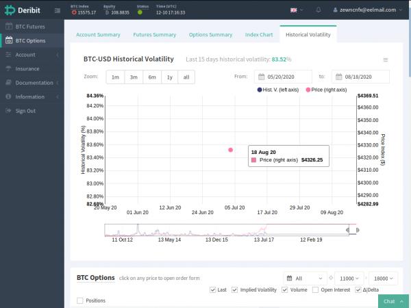 Historical volatility chart with default settings (Deribit)