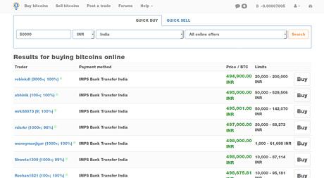 bitcoin trading app pietų afrika)