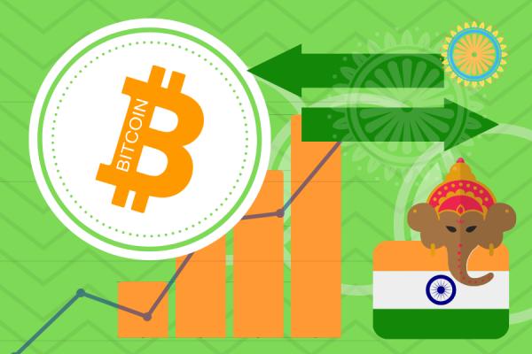 Bitcoin trading platforms India