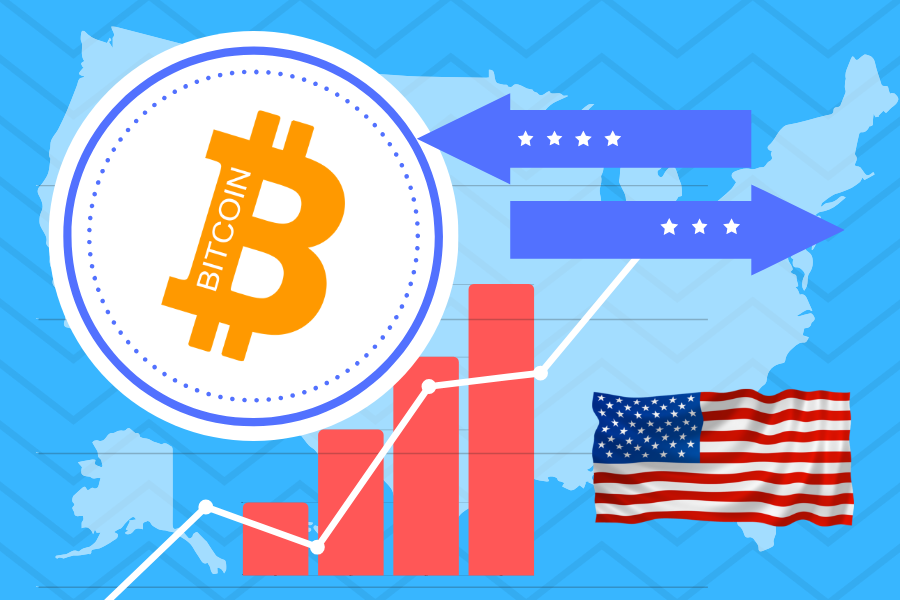 Best Bitcoin Brokers for USA