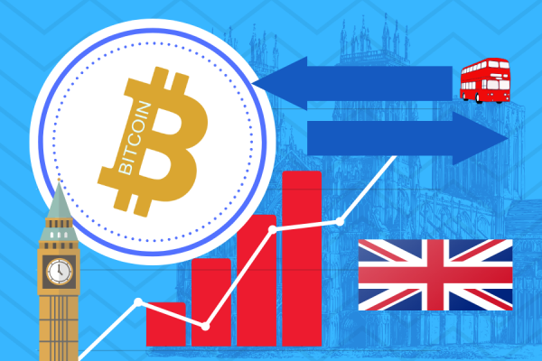 Bitcoin trading platforms in the UK