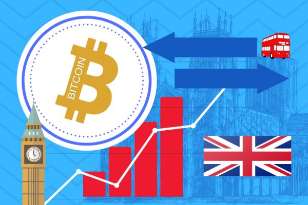 reguliuojamas bitcoin broker uk bitcoin rinkos bendroji vertė