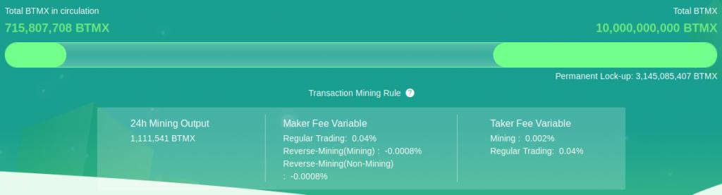 BTMX Mining