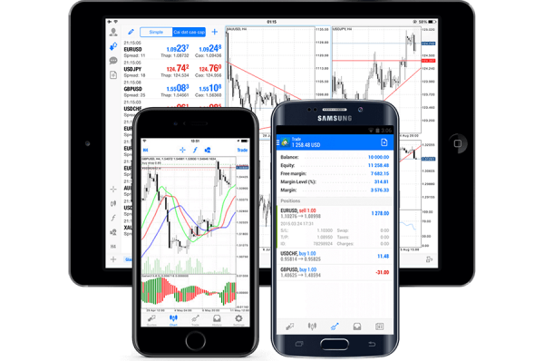 Thinkmarkets review – crypto trading with MT4