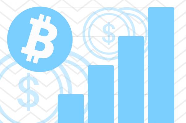 crypto margin trading platform