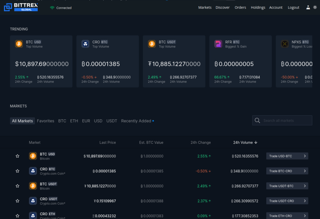 Bittrex Review – markets
