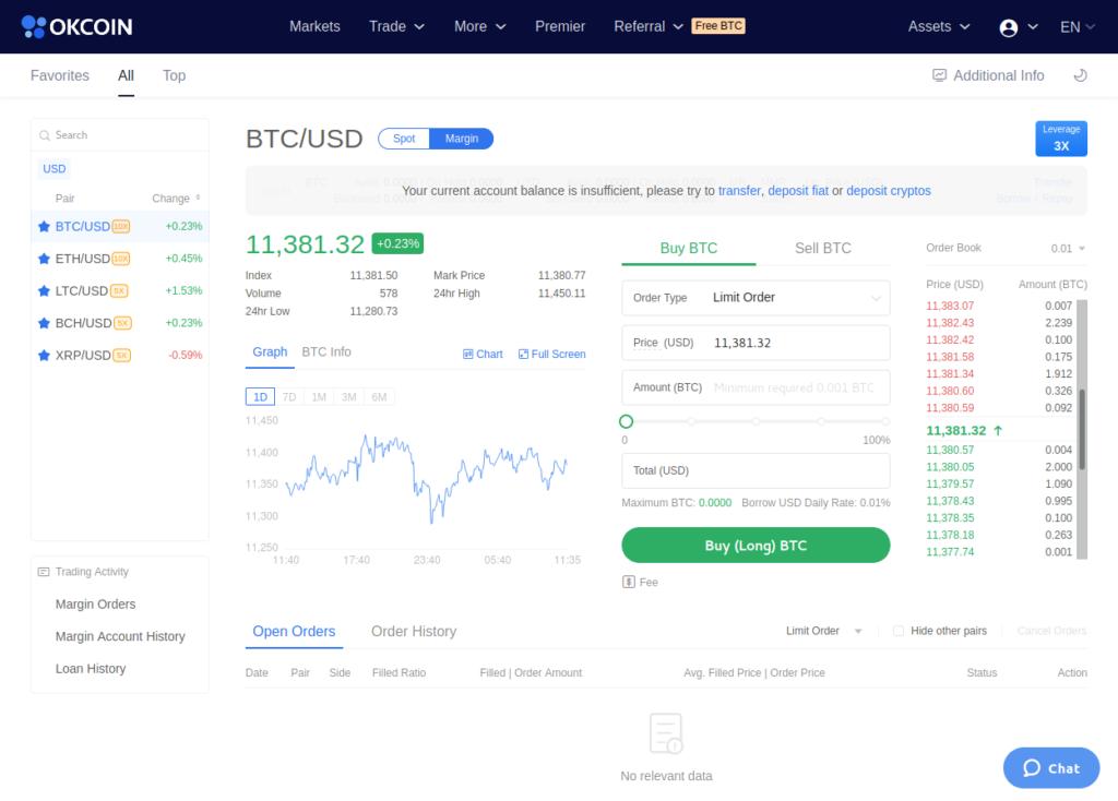okcoin review - btcusd market