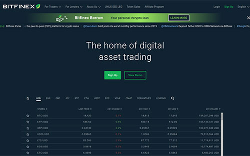 Bitfinex cryptocurrency broker with low leverage margin short possibility