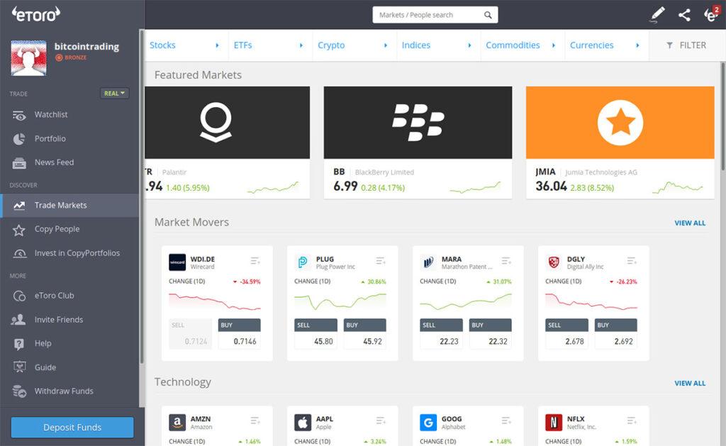 Top Traded Financial Markets on eToro