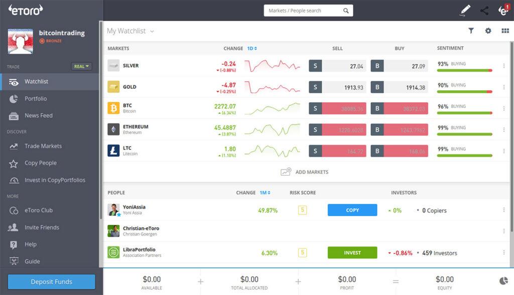 Watchlist - eToro Bitcoin Review